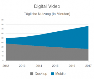 Mobile Video 1